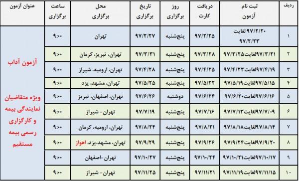 جدول آزمون بیمه مرکزی