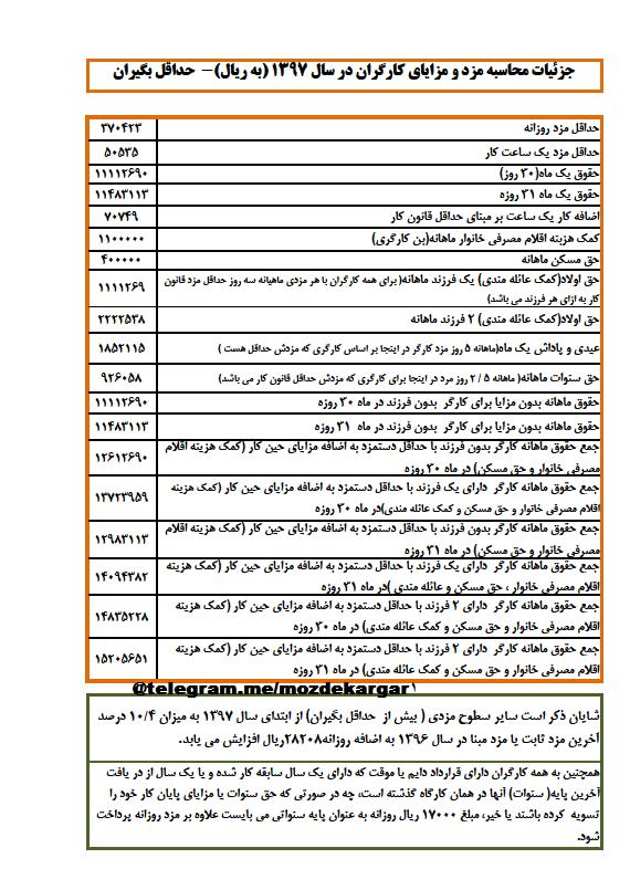 جدول حقوق و مزایا کارگران