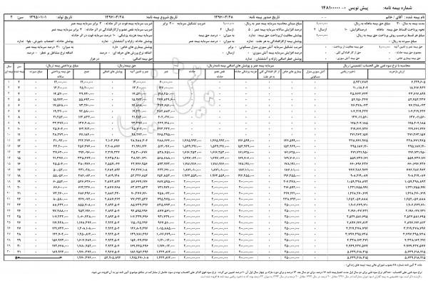 جدول قرارداد بیمه عمر