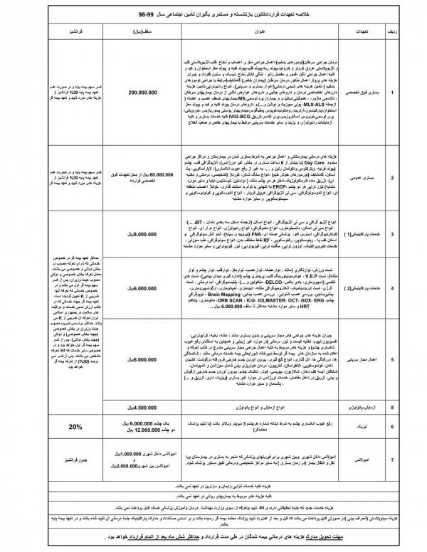 لیست تعهدات بیمه درمان تکمیلی تامین اجتماعی