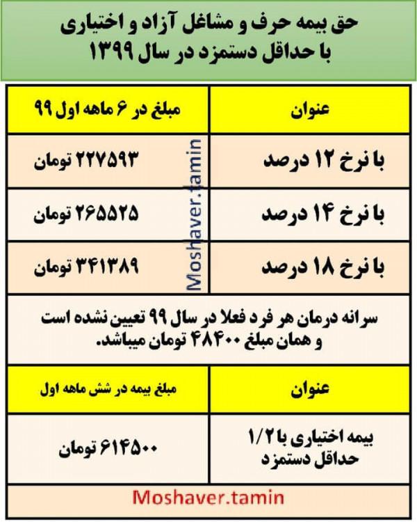 حق بیمه مشاغل آزاد