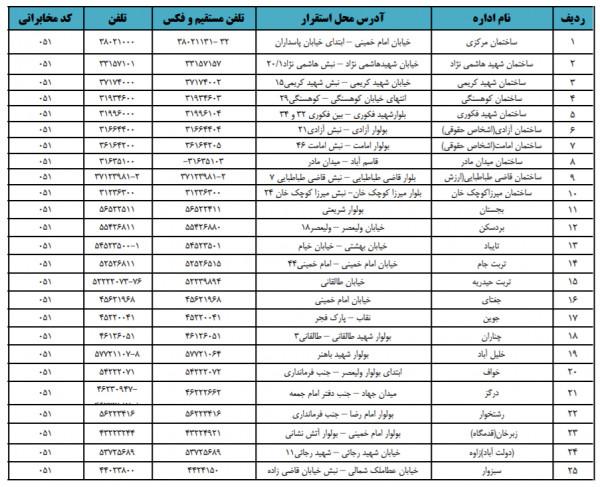 اداره مالیات مشهد