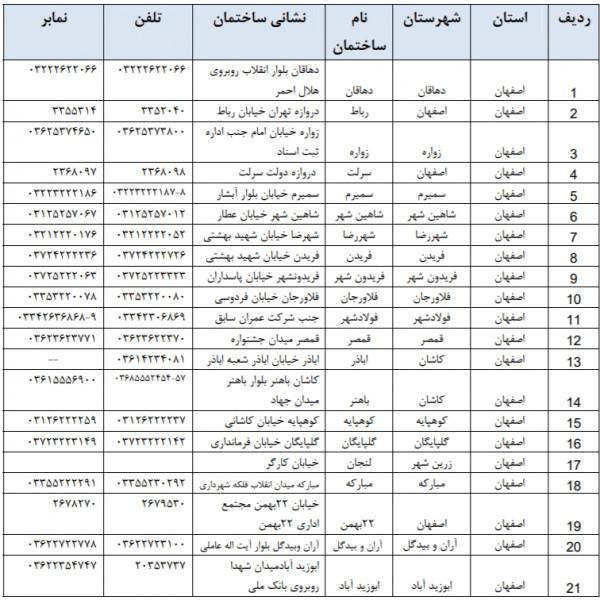 اداره مالیات و دارایی اصفهان