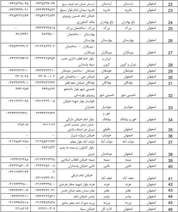 اداره دارایی و مالیات اصفهان