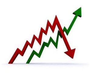 بحران اقتصادی ، سقوط بازار