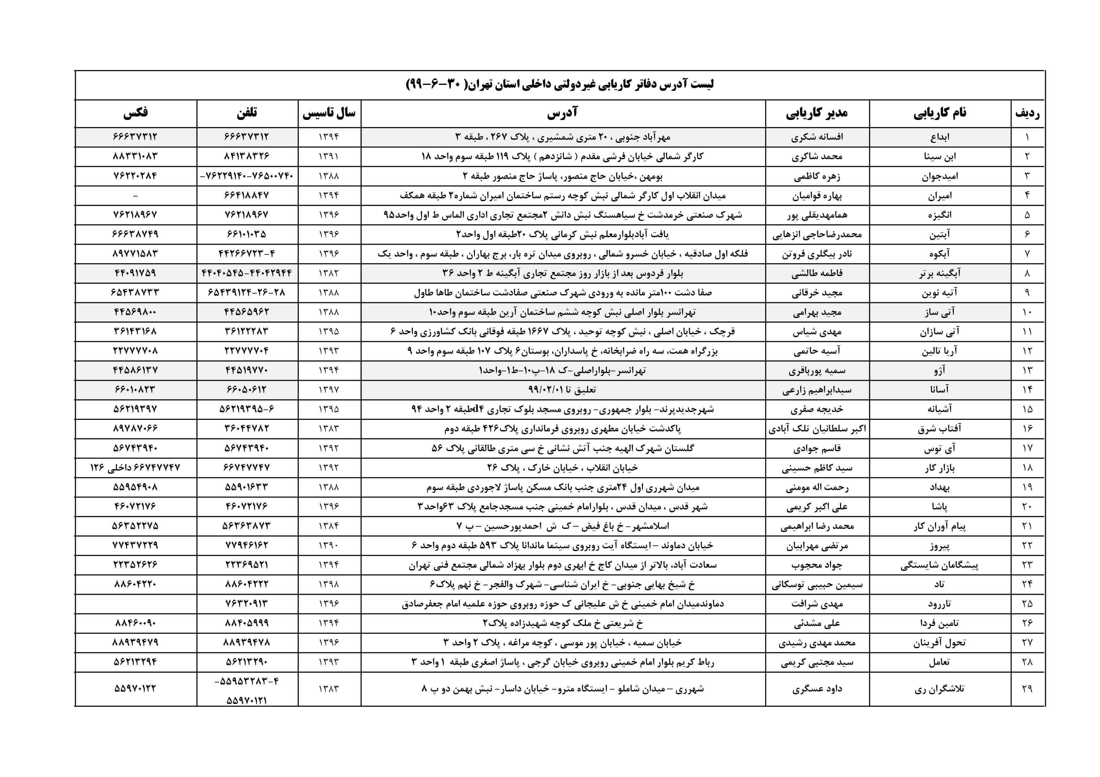 لیست دفاتر کاریابی تهران